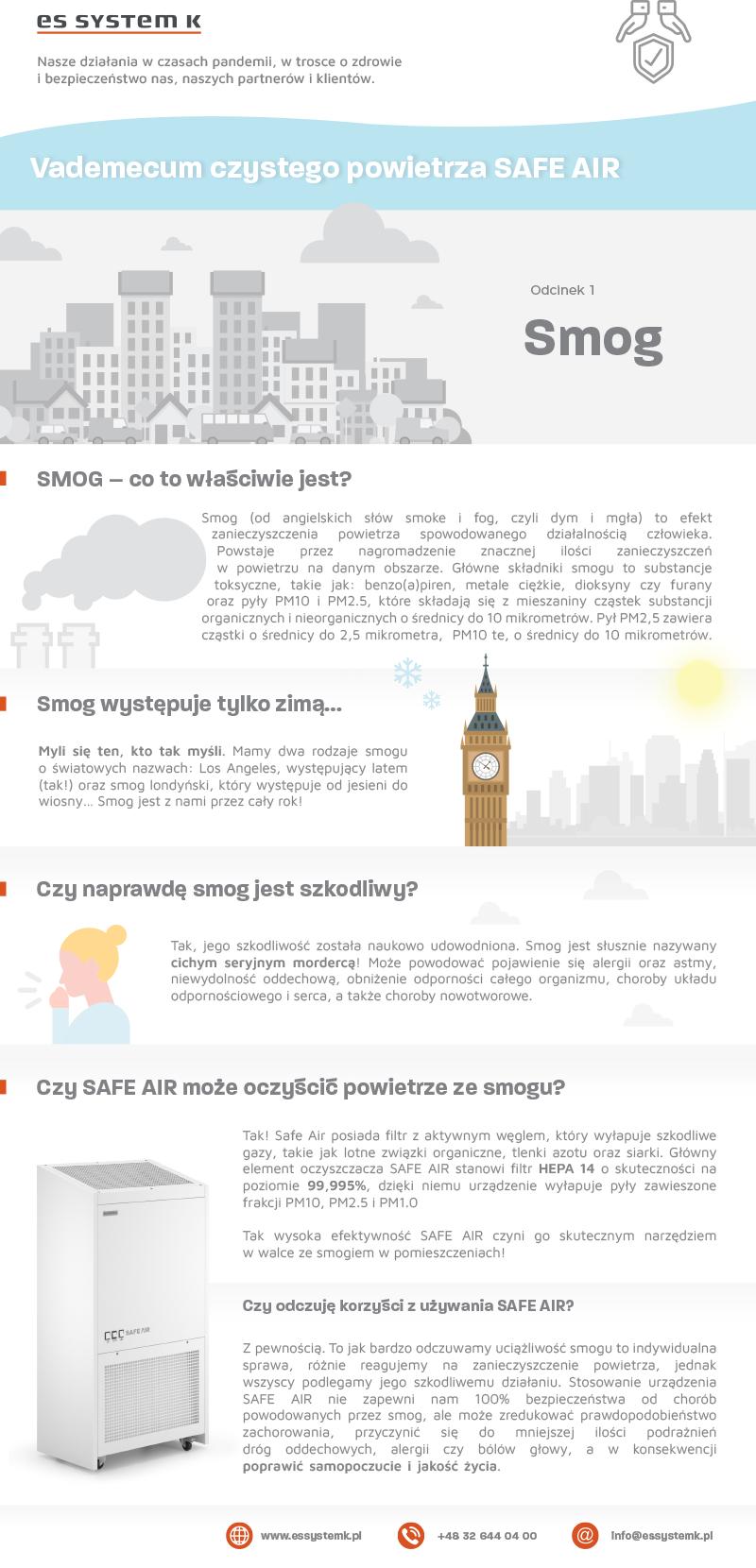 oczyszczacz powietrza czyści powietrze od smogu