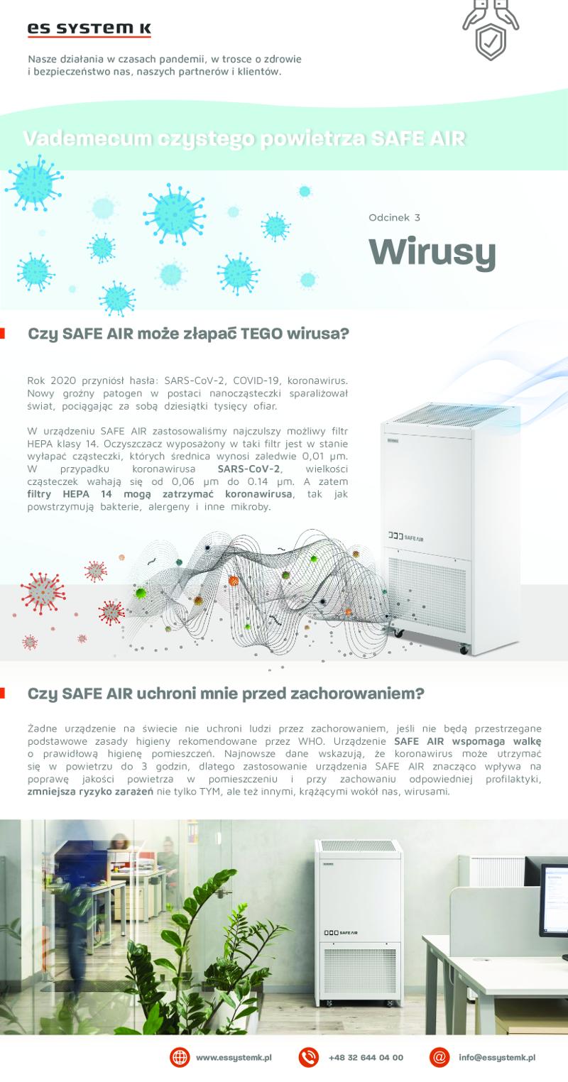 oczyszczacz powietrza a wirusy